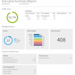 Executive summary - security monitoring